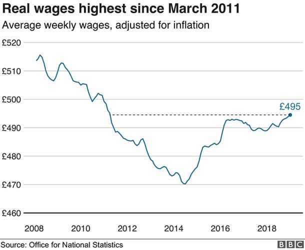 angliai fizetések