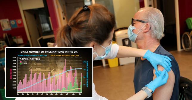 Szuper hír: július óta nem látott alacsony szinten a fertőzöttek száma Nagy-Britanniában 1