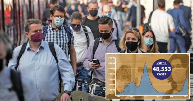 A második hullám csúcsán volt ilyen magas az új fertőzöttek száma Angliában, mint most 1