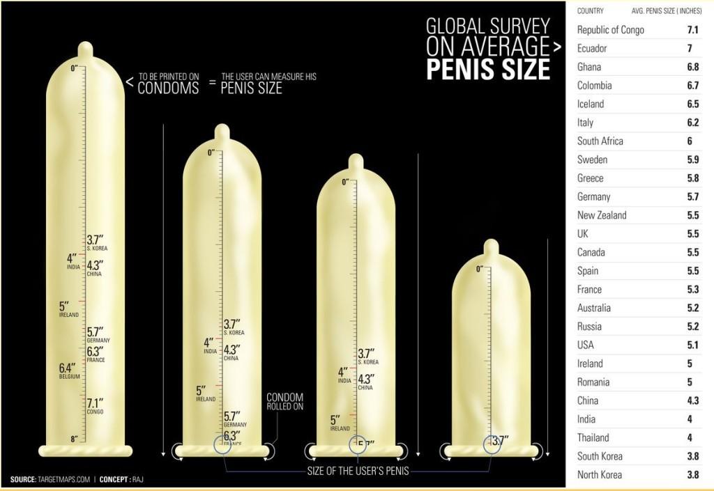 Egy 8 hüvelykes pénisz nagy