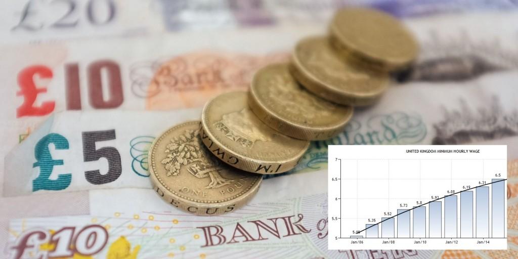 minimálbér 2015 anglia