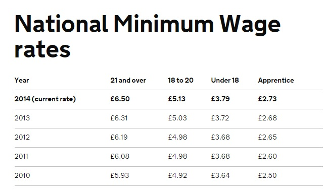 national-minimum-wage-table-nmw (1)